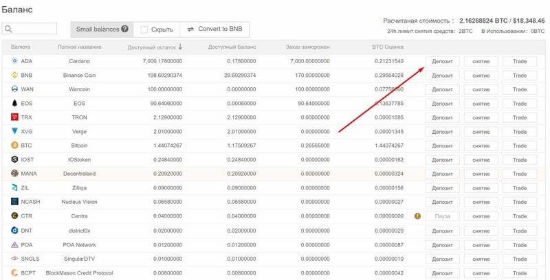 биржа биткоинов бинанс