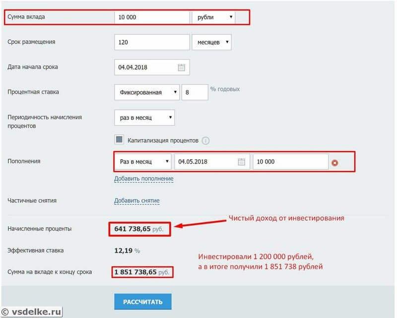 Доход при условии сложных процентов при ежемесячном откладывании 10 тысяч рублей за 10 лет под 8% годовых