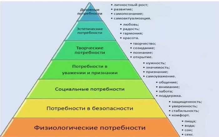 piramida_maslou2.jpg
