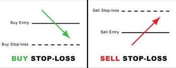 buy stop и sell stop на Форекс