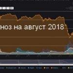 Прогноз курса криптовалют на август 2018