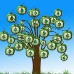Как создать пассивный доход — обзор 7 источников