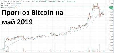 Прогнозы биткоин 2019 форекс ринат