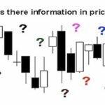 Теория эффективного рынка — что это такое