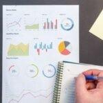 Доходность акций — как рассчитать, формула