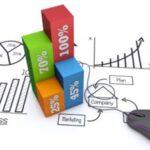 Коэффициенты платёжеспособности и эффективности компании — обзор