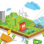 Зелёная экономика — подробное описание